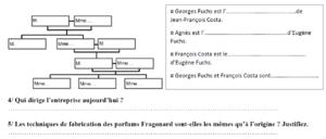 l'arbre généalogique + questions.png